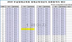 구리 남양주교육지원청 영재선발 최정수한자속독반 김덕산
