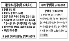 학부형 요청으로 최정수박사한자속독 신규개강